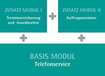 mittelstandstrainer_telefonservice_schaubild